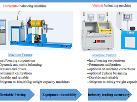 Professional Terms of Balancing Machines