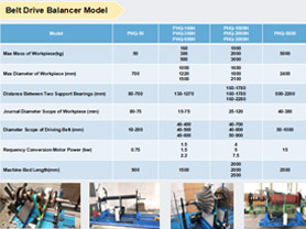 Balancing machine-OEM suppliers