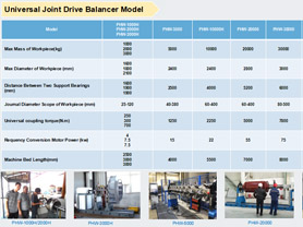 Balancing Machine-Wholesale Suppliers