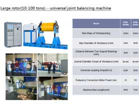 Large Rotor Balancing Machine up to 100 ton